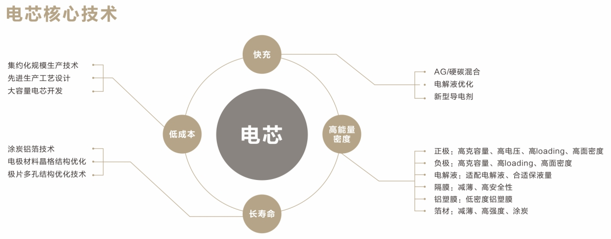 雷竞技Raybet官网-雷竞技App最新版-雷竞技官网手机版--雷竞技官网手机版能力